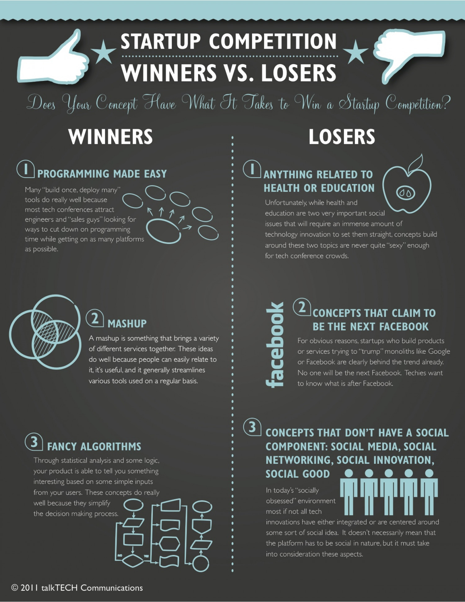 Startup Competition - Winners vs. Loser Infographic
