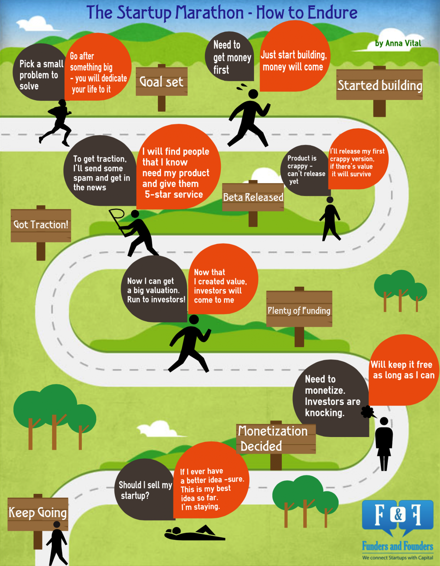 Startup Marathon How To Endure Infographic