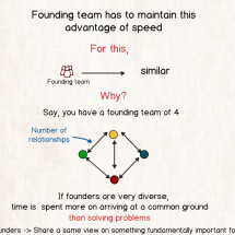 Startup team Infographic