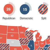 State Legislatures: Party Split Infographic