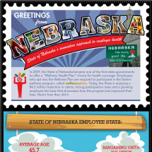 State of Nebraska Infographic