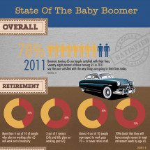 State of the Baby Boomer Infographic