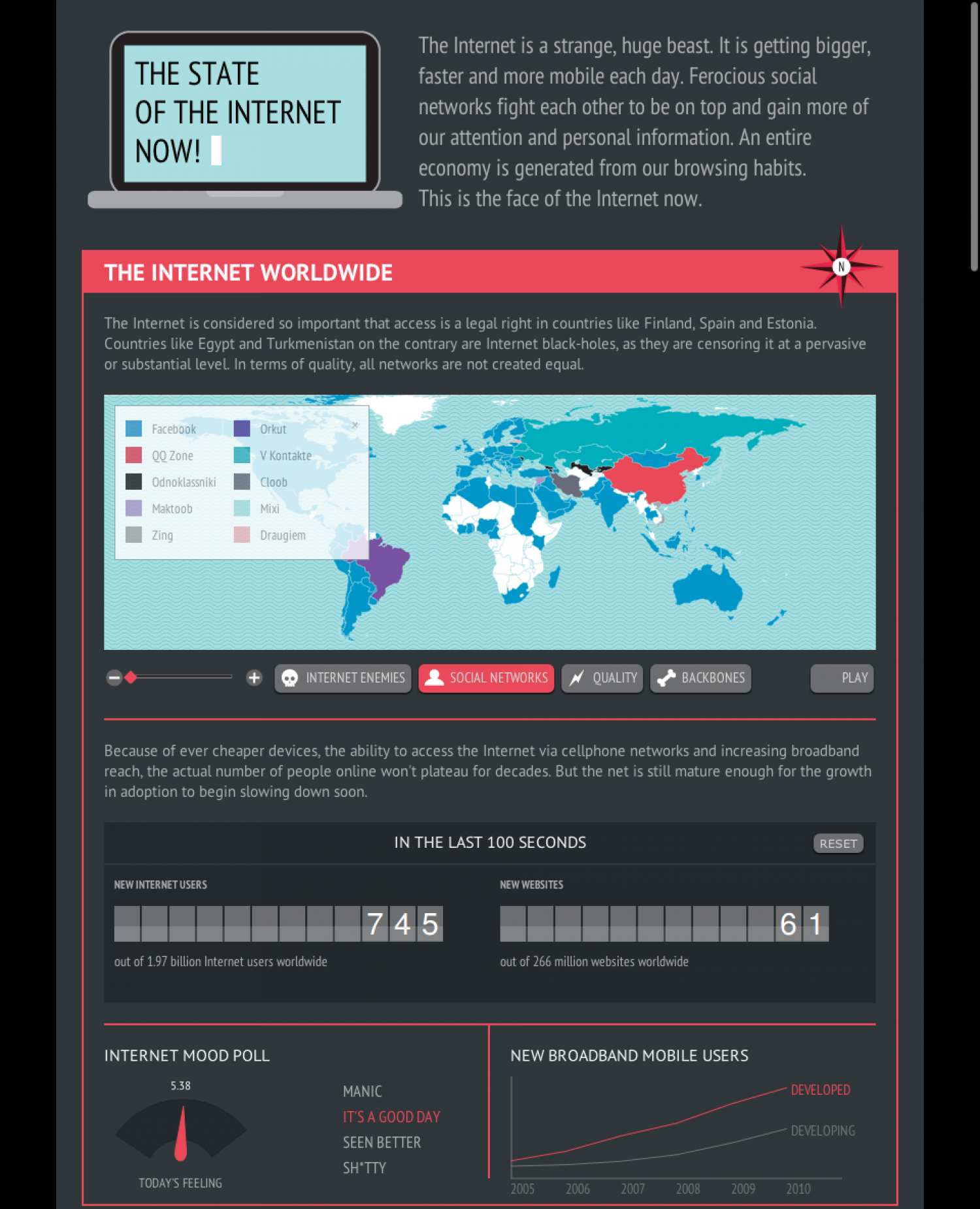State of the Internet 2011 Infographic