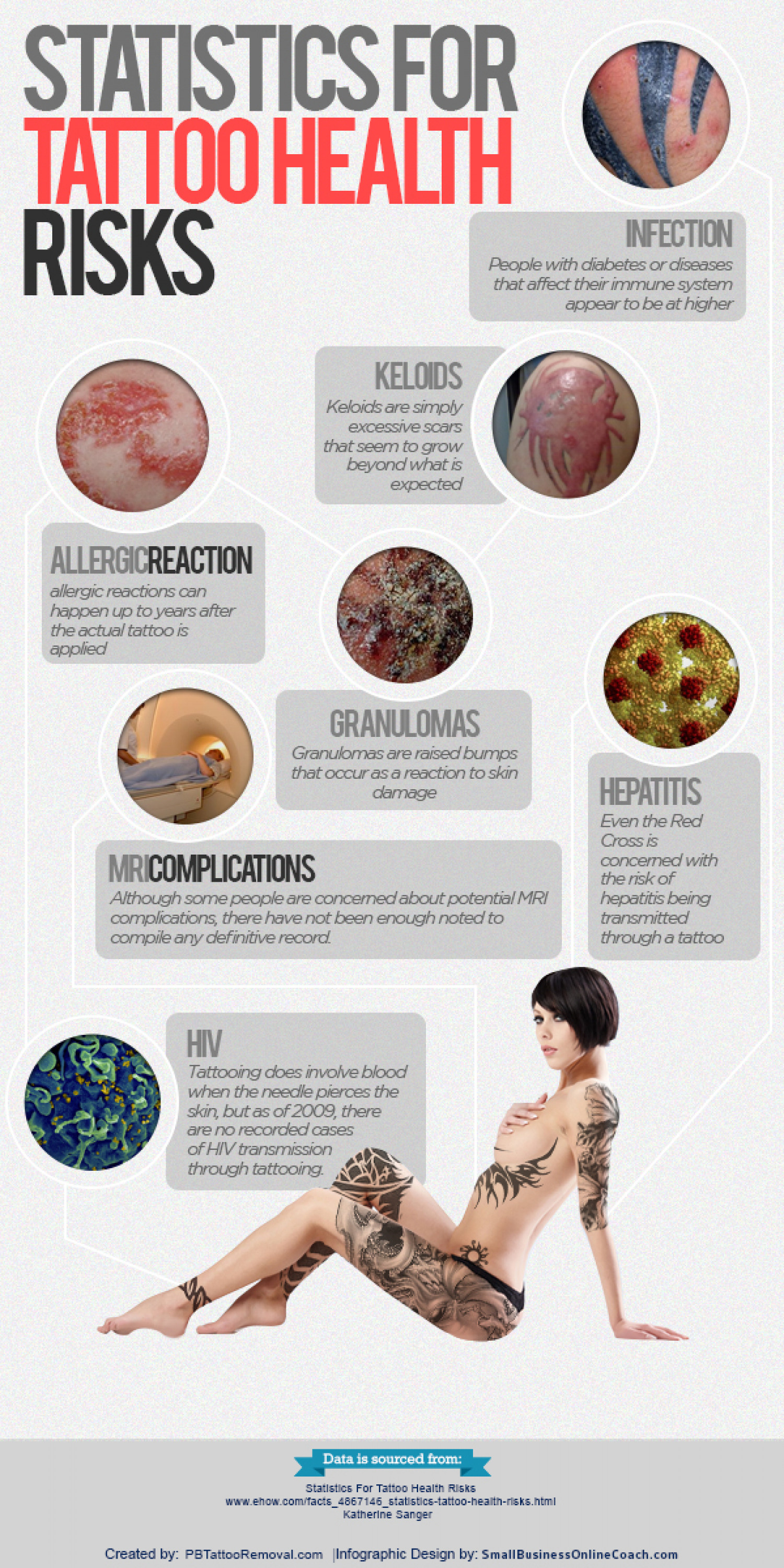 Statistics for Tattoo Health Risks Infographic