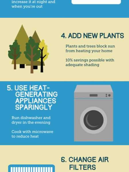 Stay Cool for Less This Summer  Infographic