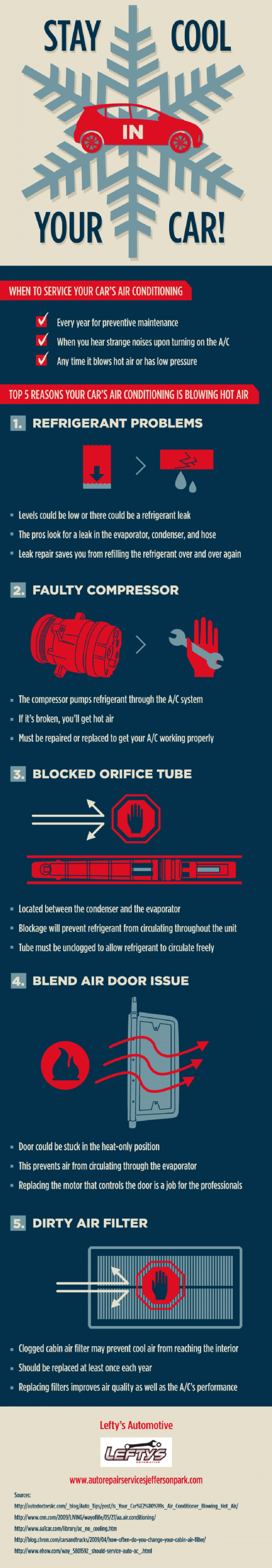 Stay Cool in Your Car! Infographic