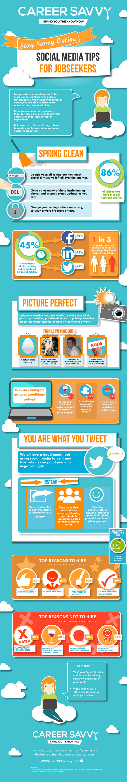 Stay Savvy Online Social Media Tips for Job Seekers