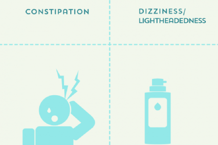 Staying Healthy with Hydration Infographic