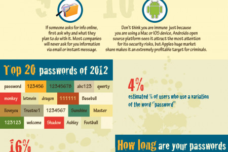 Staying Safe Online  Infographic