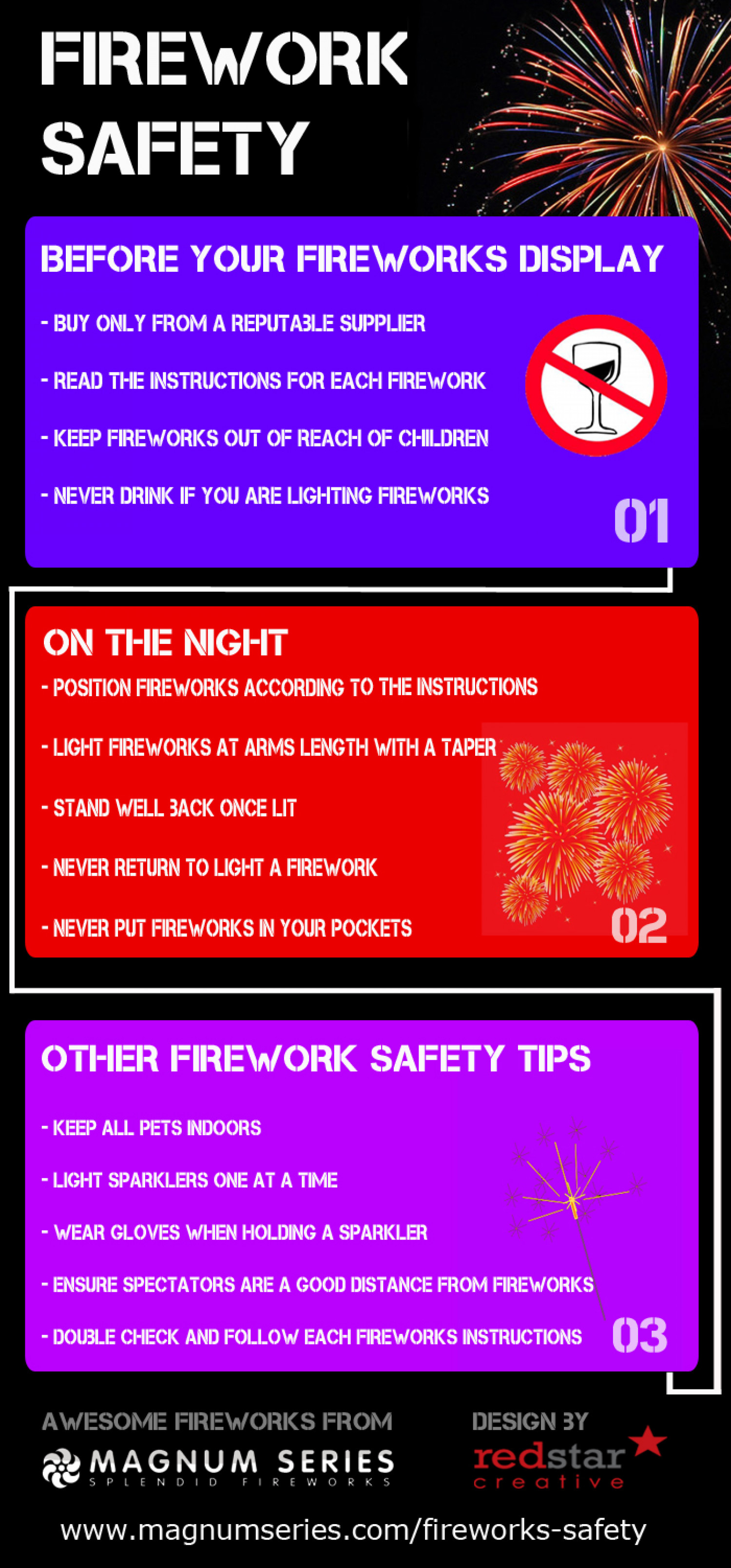 Staying Safe with Fireworks Infographic