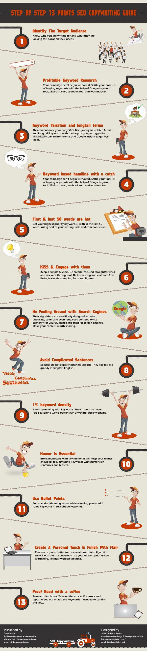 Step by Step 13 Points SEO Copywriting Guide Infographic