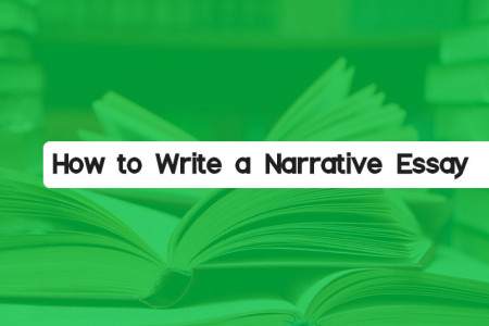 Step by step instructions to write a narrative essay Infographic