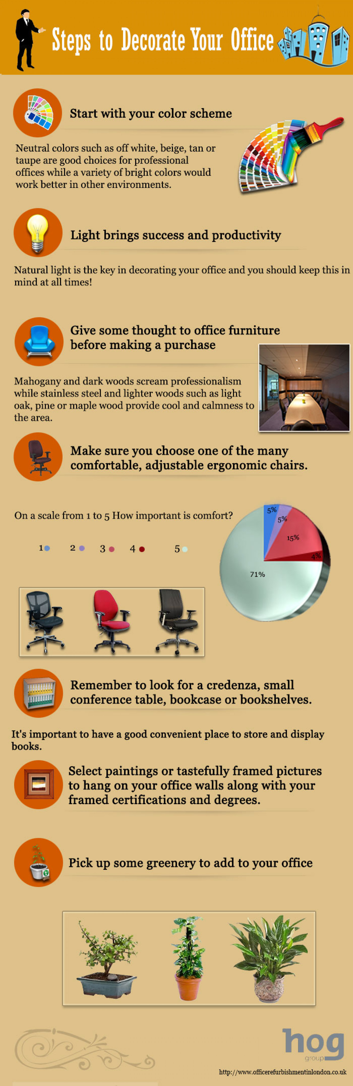 Steps to Decorate Your Office Infographic