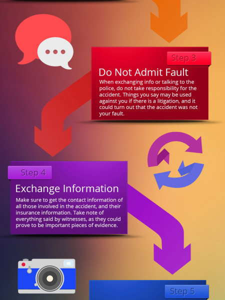 Steps to Follow After an Auto Accident Infographic