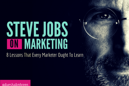 Steve Jobs On Marketing: 8 Lessons Every Marketer Must Learn! Infographic