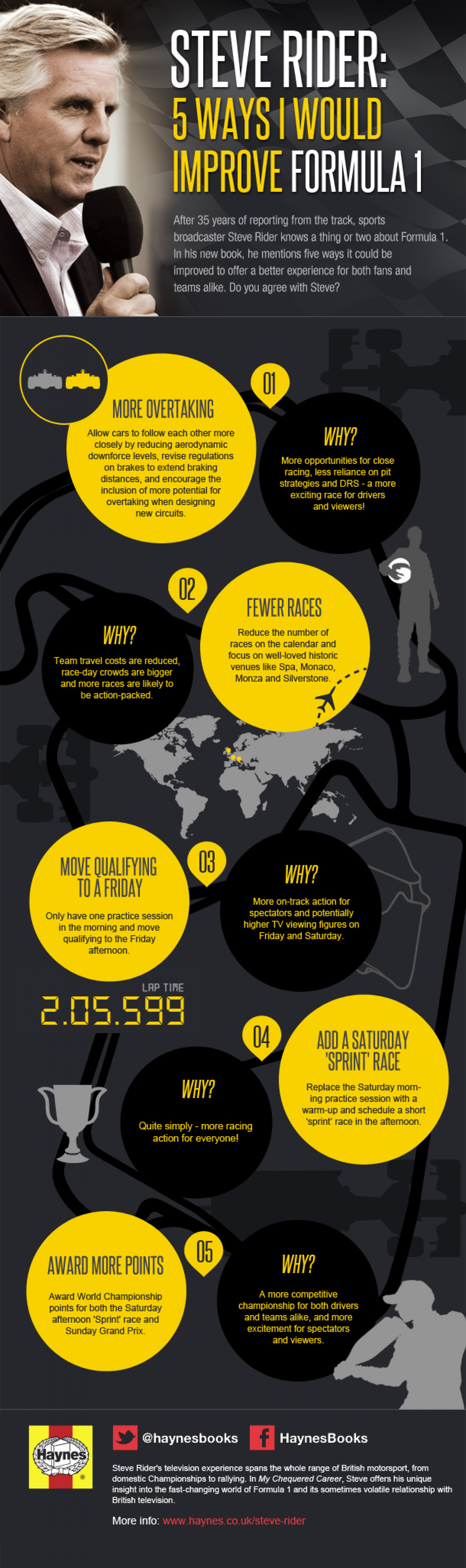 Steve Rider - 5 Ways I Would Improve Formula 1 Infographic