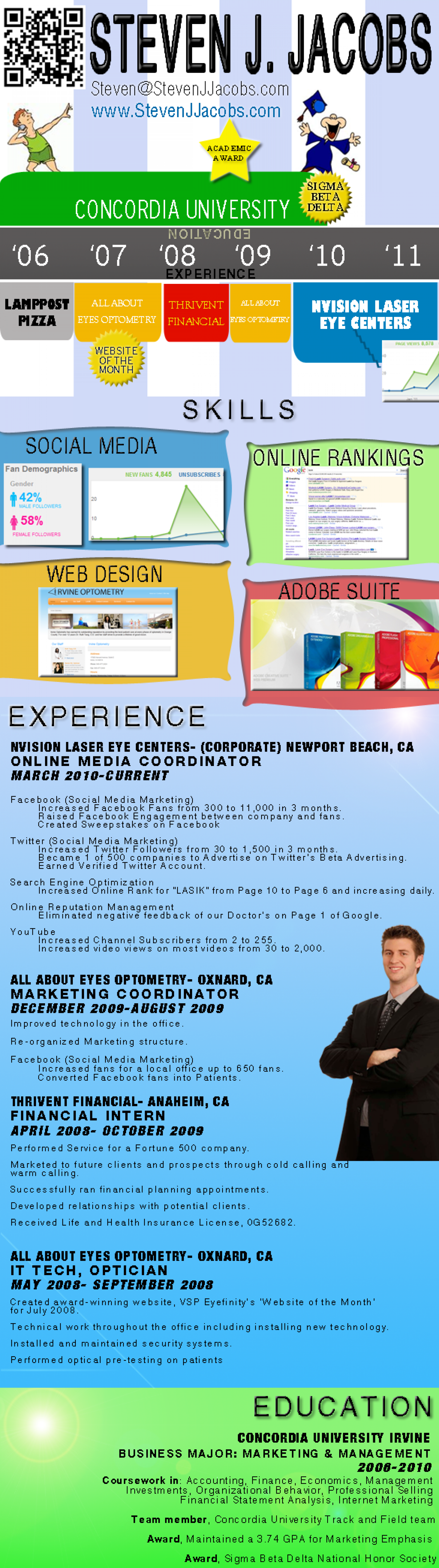 Steven Jacobs Resume Infographic