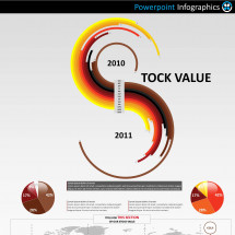 Stock value Infographic