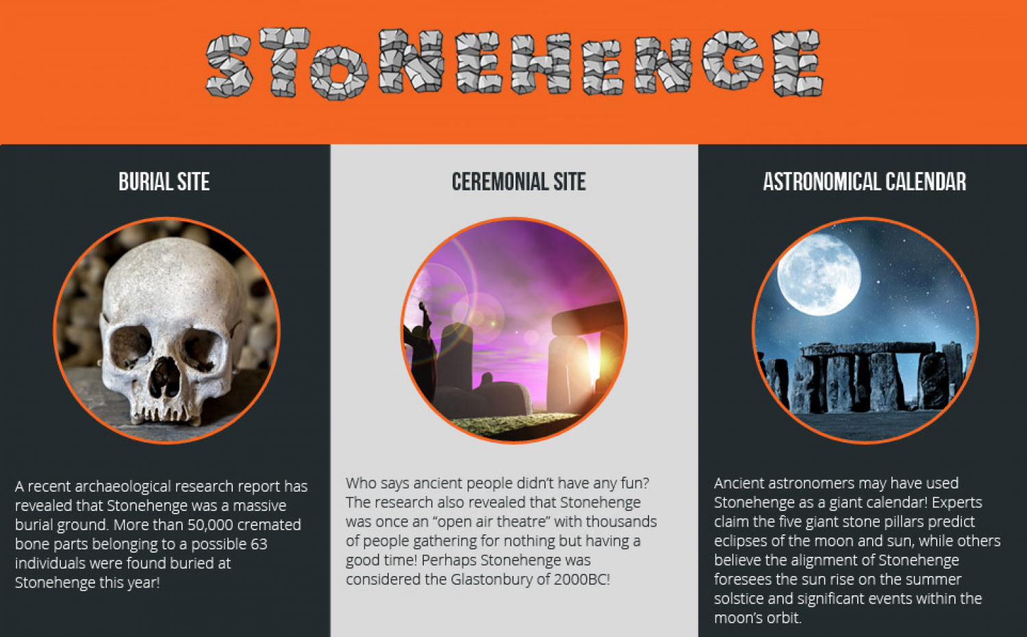 Stonehenge - A Visual Guide for Visitors Infographic