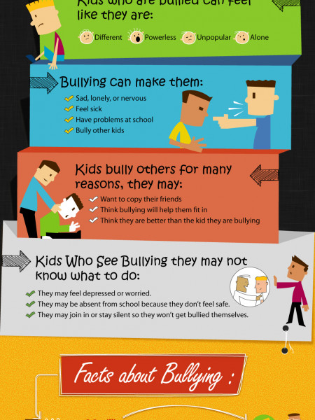 Stop Bullying: It Hurts, It Kills Infographic