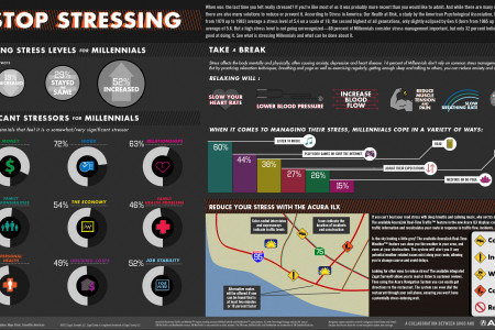 Stop Stressing Infographic