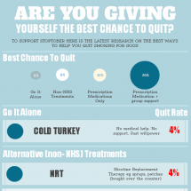 Stoptober: Are You Giving Yourself The Best Chance To Quit? Infographic