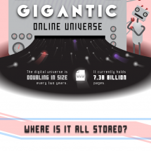 Storing and Fueling the Gigantic Online Universe Infographic