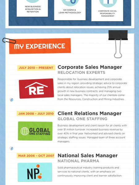 Story Resume: Thomas Evans Infographic