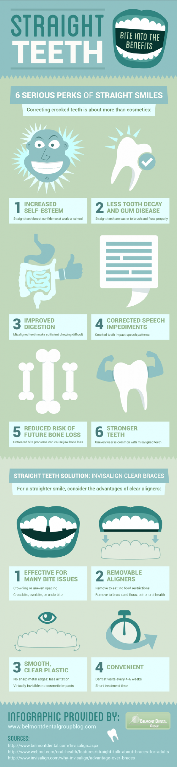 Straight Teeth: Bite into the Benefits