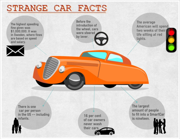 Strange Car Facts Infographic