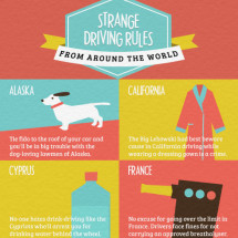 Strange Driving Rules from around the world Infographic