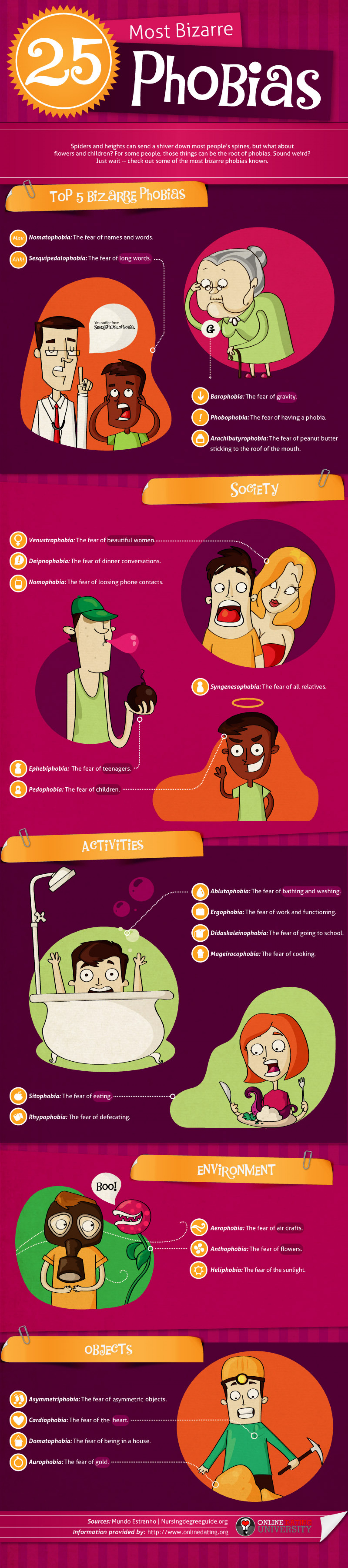 Strange Phobias Your Significant Other Might Have Infographic