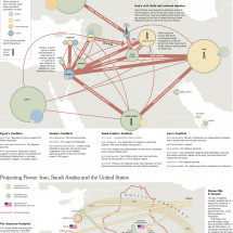 Strife and Power in the New Middle East Infographic