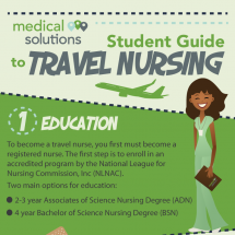Student Guide to Travel Nursing Infographic