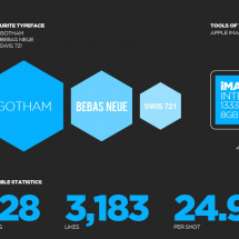 STUDIOJQ REVIEW 2012 Infographic