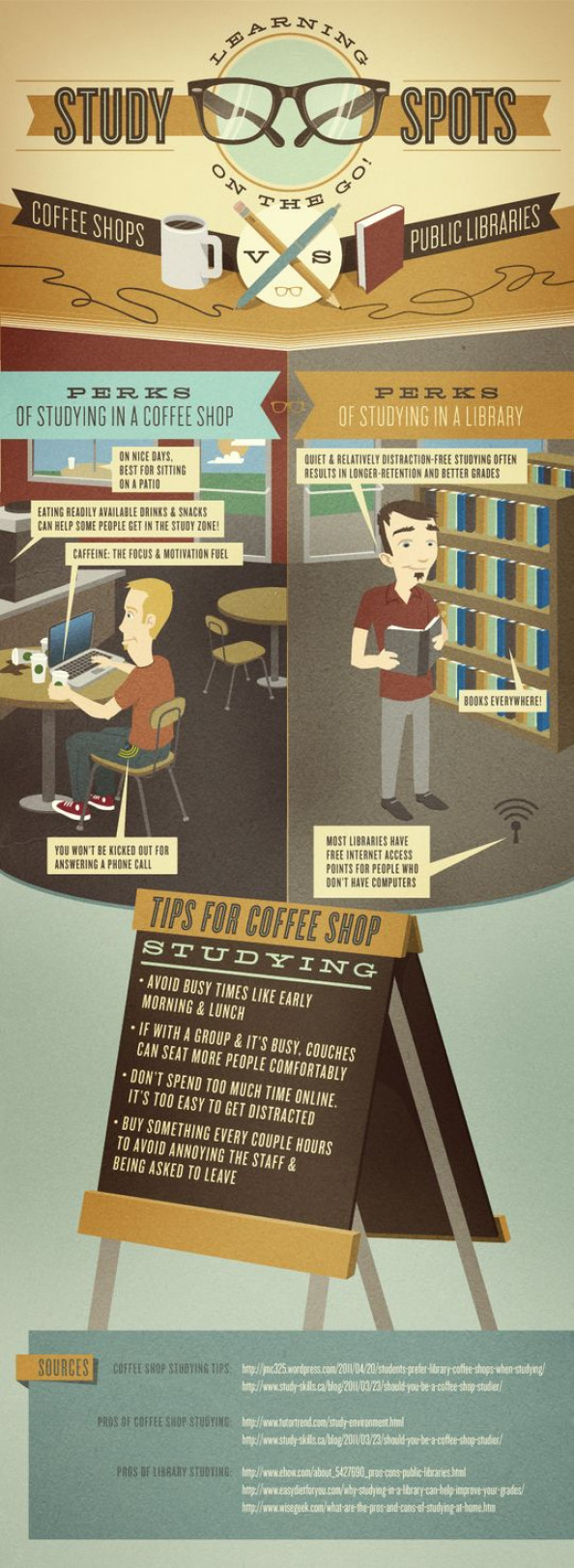 Study Spots Learning on the Go Infographic