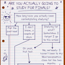 Studying for Finals? Infographic