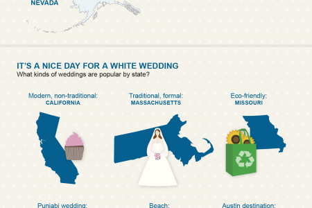 Stumbling Down the Aisle Infographic