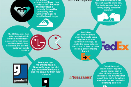 Subliminal Design Infographic