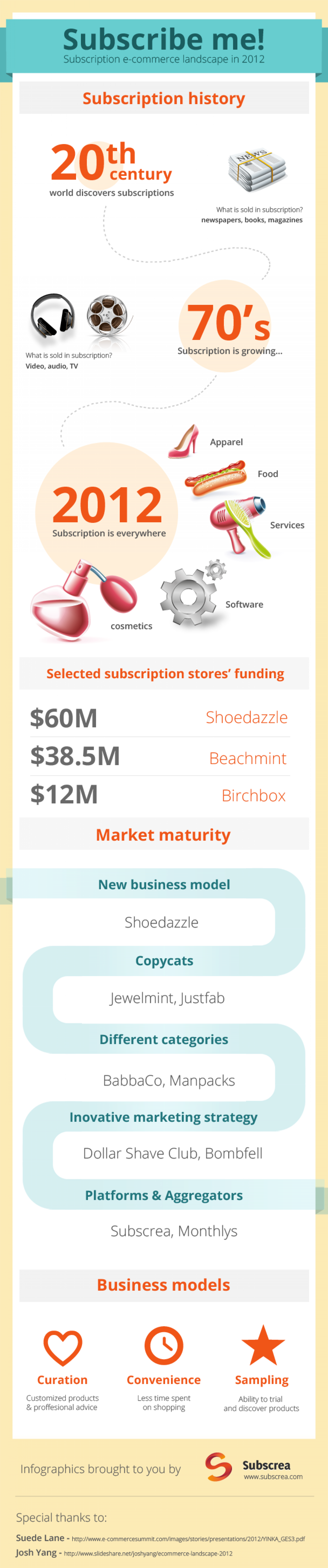 Subscription economy landscape 2012 Infographic
