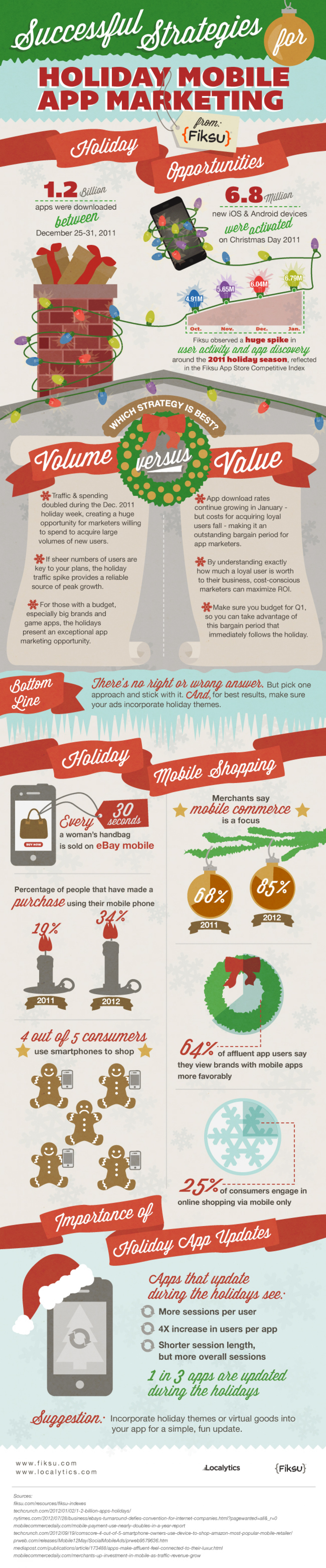 Successful Strategies for Holiday Mobile App Marketing Infographic