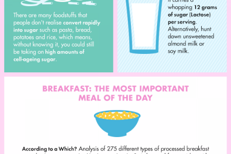 Sugar - the secret enemy to beautiful skin? Infographic