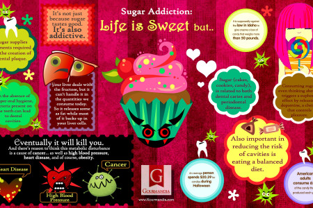 Sugar Addiction: Life is Sweet but.. Infographic