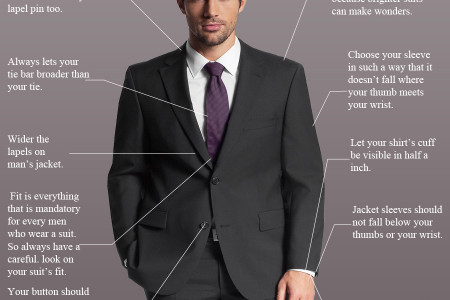 Suit manual for perfect look, style and fit Infographic