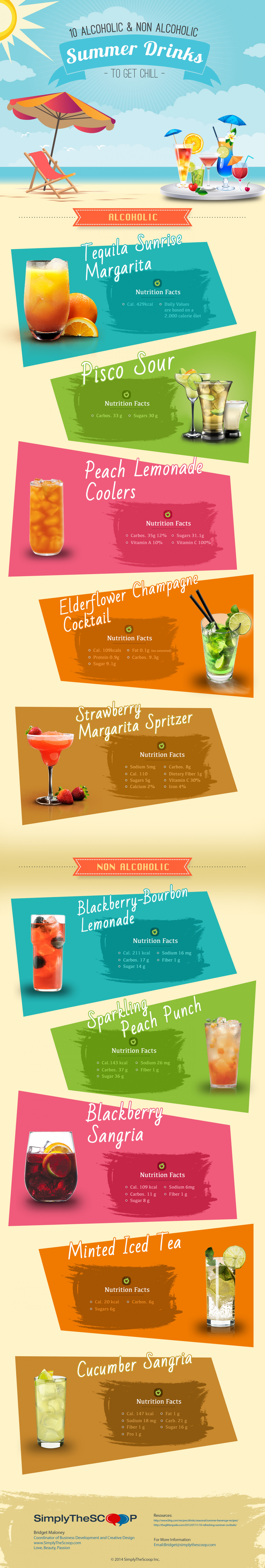 10 Alcoholic & Non Alcoholic Summer Drinks To Get Chill Infographic