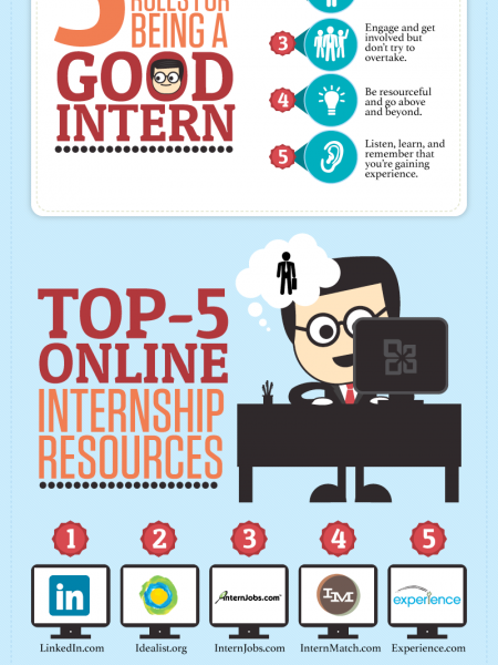 Looking for a Summer Internship? Infographic