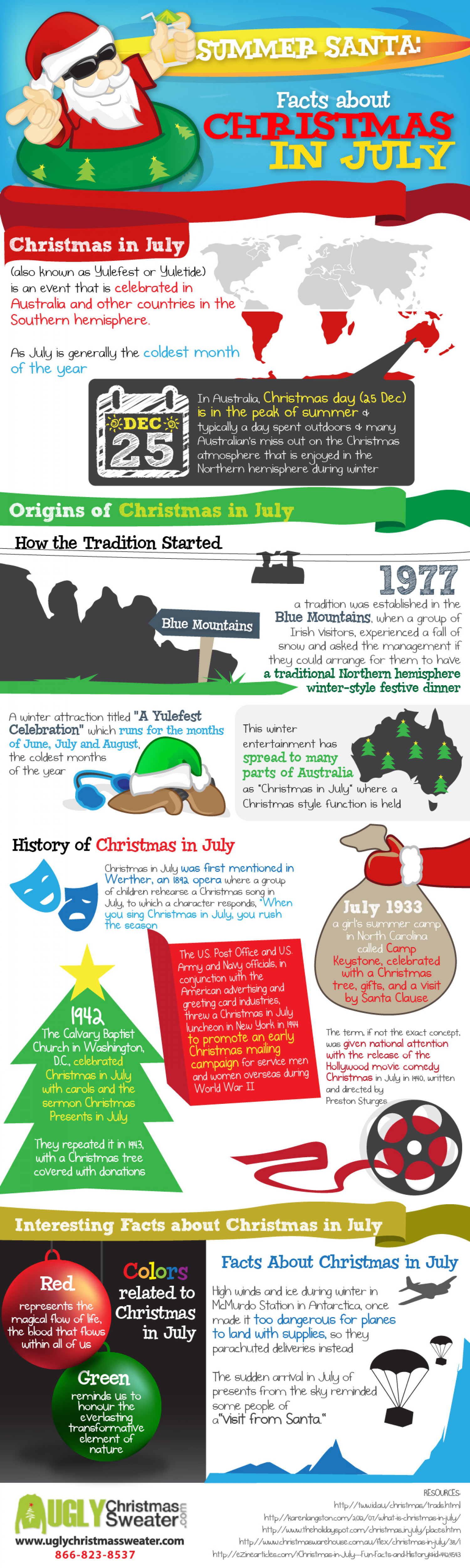 Summer Santa: Facts about Christmas in July Infographic