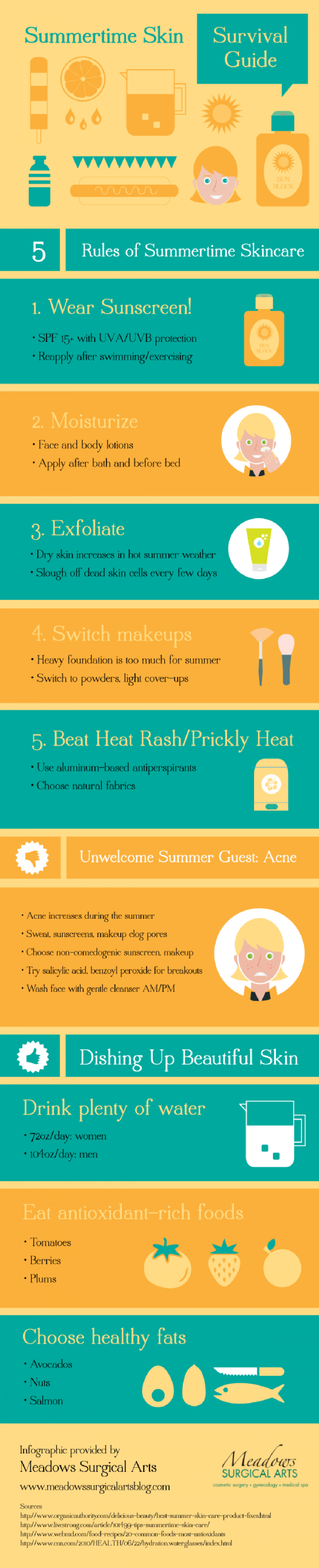 Summertime Skin Survival Guide Infographic