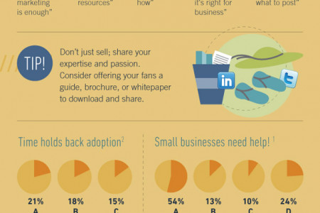 Summertime Social Media Marketing Infographic