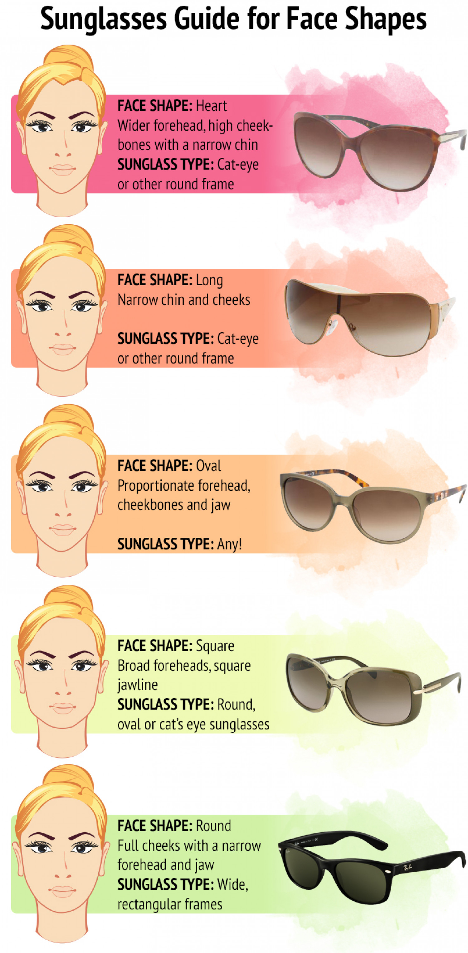 Sunglasses Guide for Face Shapes Infographic